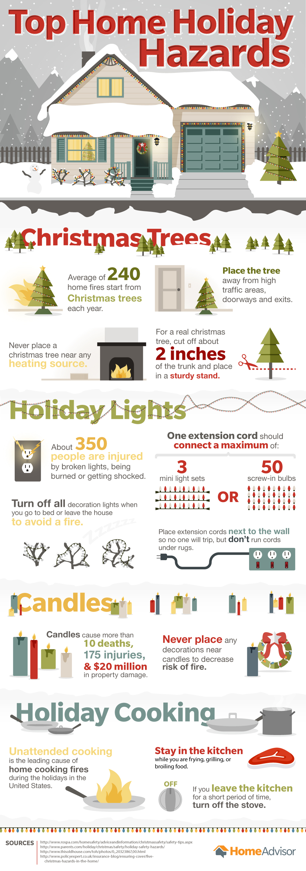 Preventing Common Holiday Home Hazards